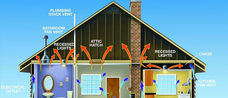 Free Home Energy Audit header from Zerodraft